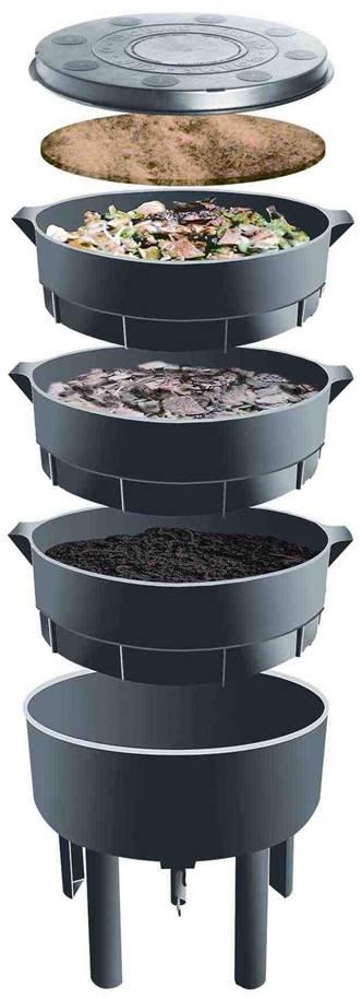 le lombricompostage un compost d 39 int rieur alternatives ecologiques. Black Bedroom Furniture Sets. Home Design Ideas